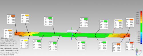 SCAN ellenőrzés